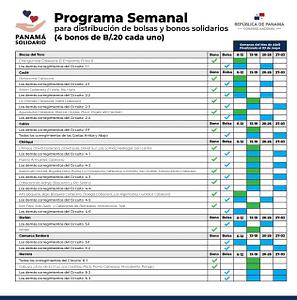 Programa Semanal Panama Solidario - Parte 2 Abril 06 hasta Mayo 03 2020